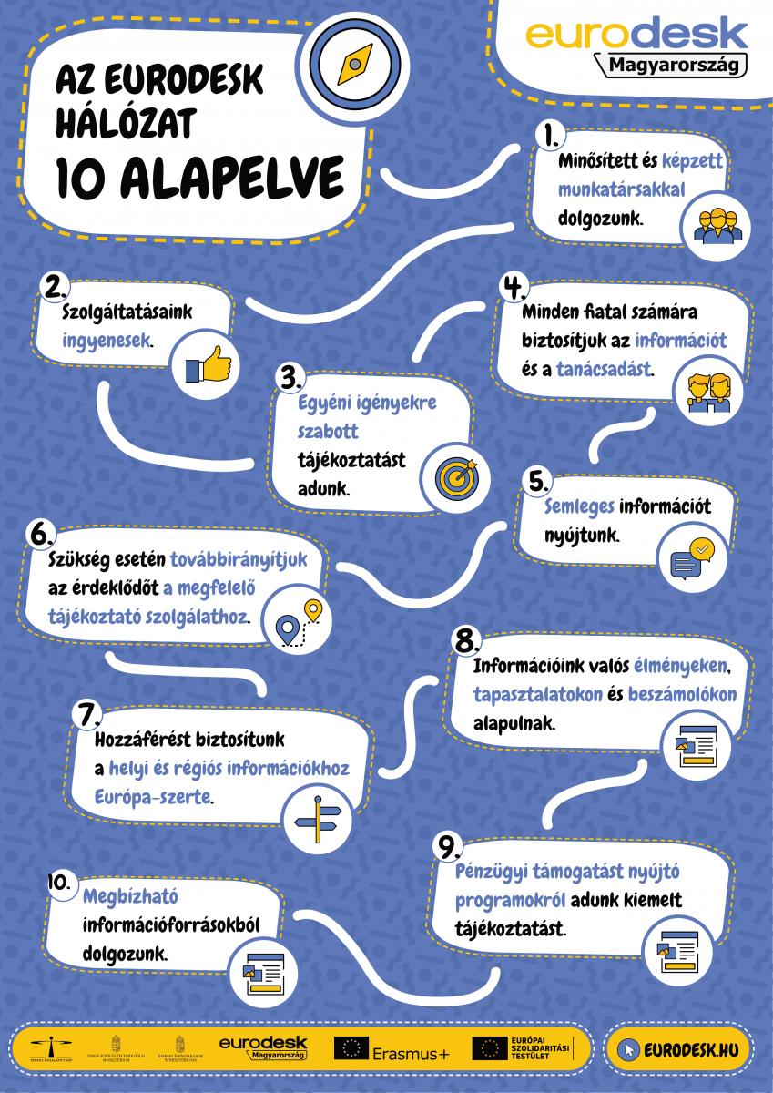 Az Eurodesk hálózat 10 alapelve
