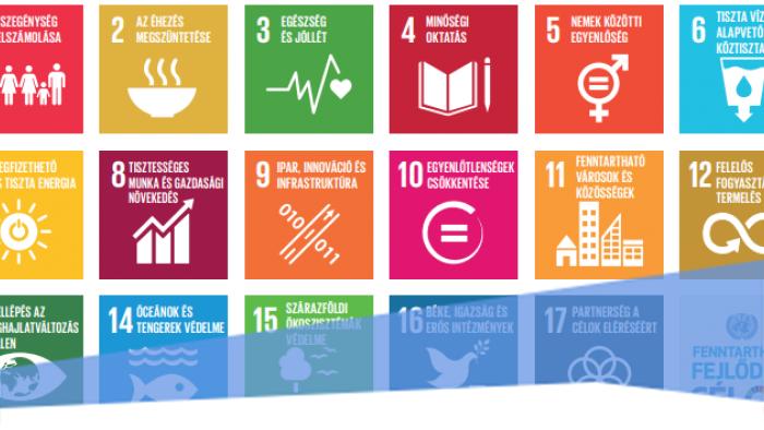 UNESCO: Fenntartható fejlődési célok oktatása - Tanulási célok